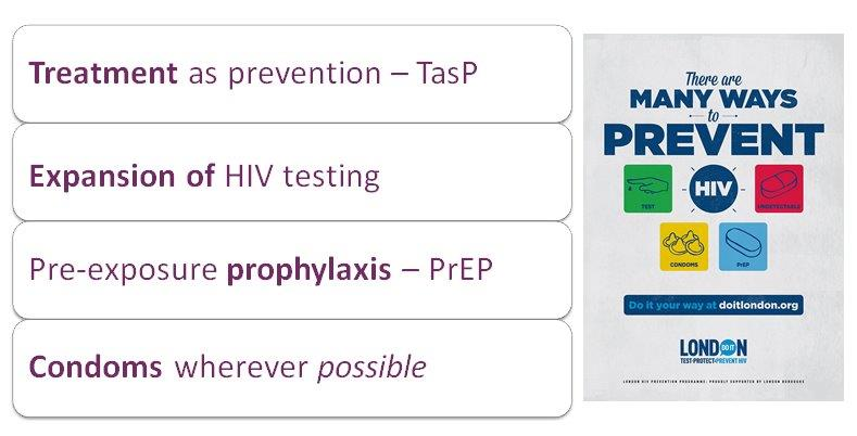 Many Ways to Prevent HIV - Martin Fisher Foundation